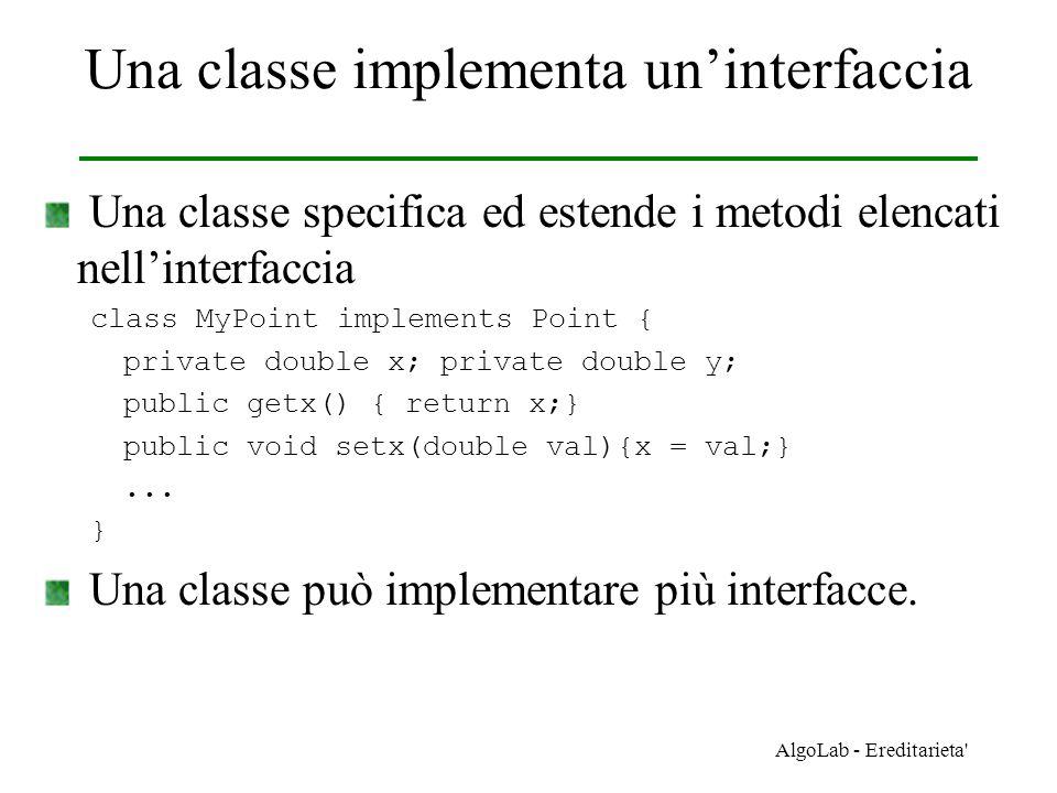 AlgoLab - Ereditarieta Poblemi: casting del valore ritornato La necessità di mantenere il tipo dei metodi ridefiniti (overridden) obbliga alluso del casting: protected Object clone() // produce una copia delloggetto, ma non degli // oggetti riferiti al suo inetrno class A { // public A clone() {…} // illegale public Object clone() {…} …} A b = (A)a.clone(); // supposto a di classe A.