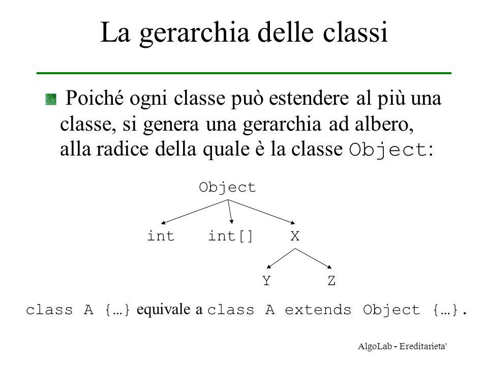 AlgoLab - Ereditarieta Il grafo dei sottotipi Daltra parte un interfaccia può estendere più interfacce: interface W {…} interface X extends W {…} interface Y extends W {…} interface Z extends X, Y {…} W X Y Z
