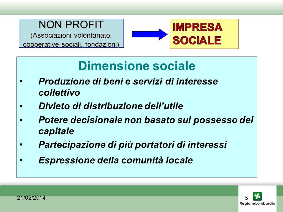 Andamento delle cooperative sociali iscritte allAlbo dal 1998 al 2010 In Lombardia n.