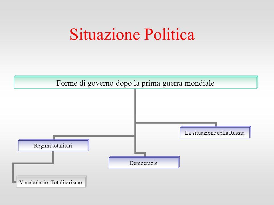 Situazione politica mondiale nel primo dopo guerra Di Luciano Corallo