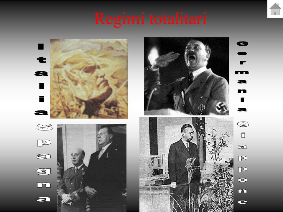 Situazione Politica Forme di governo dopo la prima guerra mondiale Regimi totalitari Vocabolario: Totalitarismo Democrazie La situazione della Russia