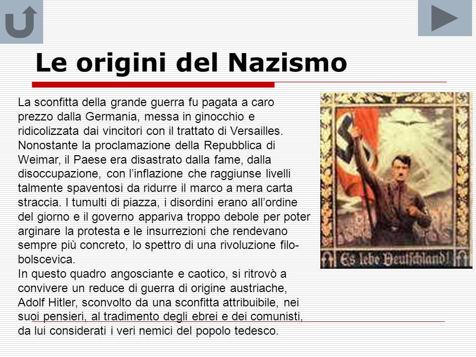 NAZISMO ORIGINI La Repubblica di Weimar LA DITTATURA NAZISTA PRELUDIO ALLA GUERRA ECONOMIA 3° REICH STRUTTURA MILITARE STRUTTURA STATALE