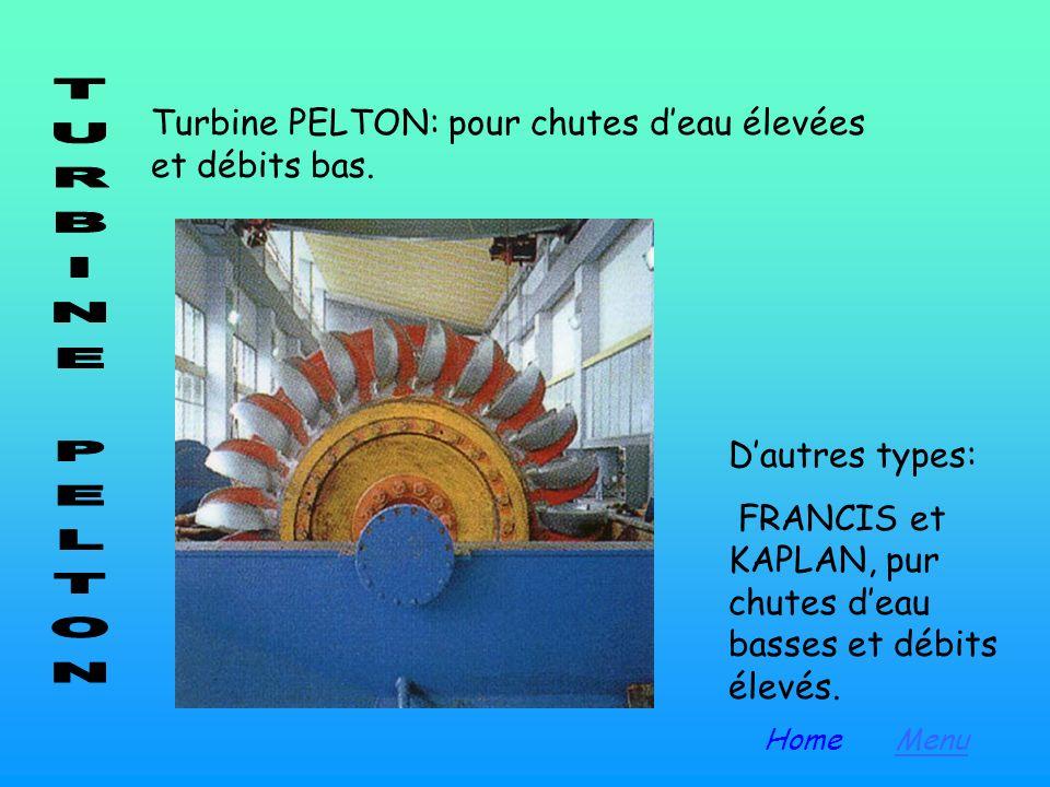 Elle est fournie par la puissance de leau et son débit. Elle est produite par le mouvement de la turbine. Leau en provoque la rotation, qui fait tourn