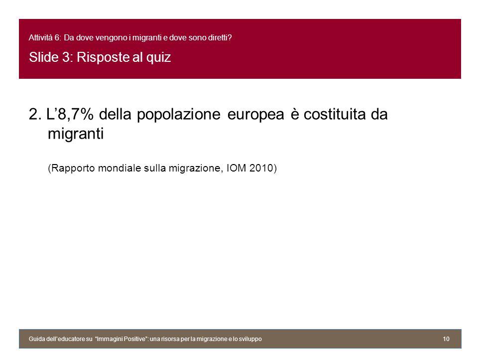 Attività 6: Da dove vengono i migranti e dove sono diretti? Slide 3: Risposte al quiz 2. L8,7% della popolazione europea è costituita da migranti (Rap
