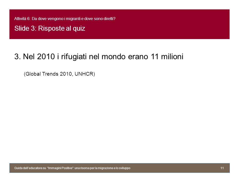 Attività 6: Da dove vengono i migranti e dove sono diretti? Slide 3: Risposte al quiz 3. Nel 2010 i rifugiati nel mondo erano 11 milioni (Global Trend