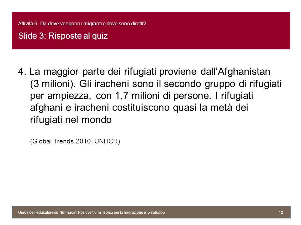 Attività 6: Da dove vengono i migranti e dove sono diretti? Slide 3: Risposte al quiz 4. La maggior parte dei rifugiati proviene dallAfghanistan (3 mi