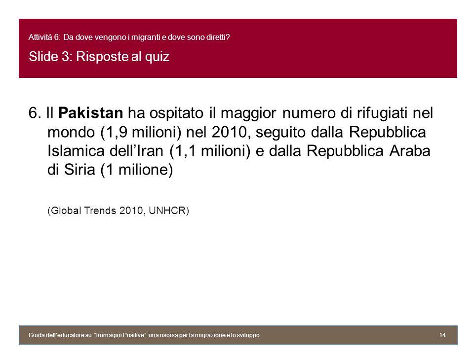 Attività 6: Da dove vengono i migranti e dove sono diretti? Slide 3: Risposte al quiz 6. Il Pakistan ha ospitato il maggior numero di rifugiati nel mo