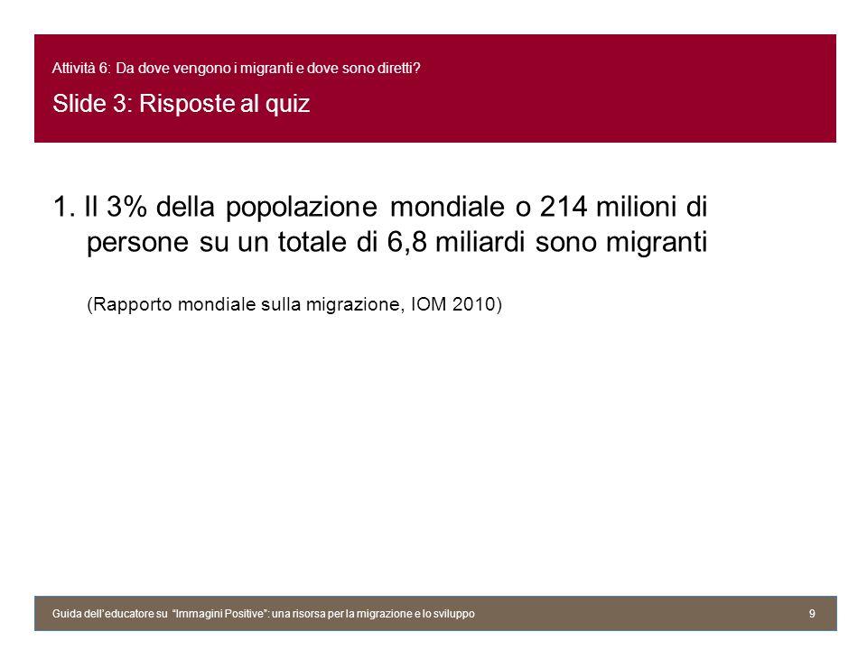 Attività 6: Da dove vengono i migranti e dove sono diretti? Slide 3: Risposte al quiz 1. Il 3% della popolazione mondiale o 214 milioni di persone su
