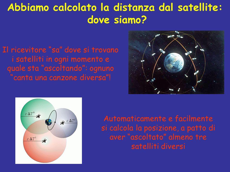 Abbiamo calcolato la distanza dal satellite: dove siamo? Il ricevitore sa dove si trovano i satelliti in ogni momento e quale sta ascoltando: ognuno c