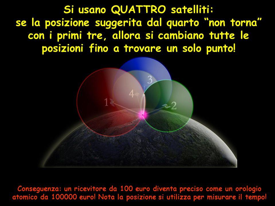 Si usano QUATTRO satelliti: se la posizione suggerita dal quarto non torna con i primi tre, allora si cambiano tutte le posizioni fino a trovare un so