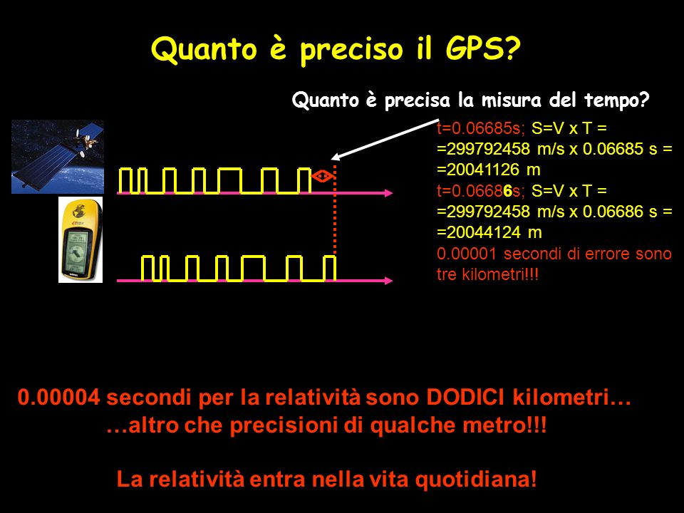 Quanto è preciso il GPS? Quanto è precisa la misura del tempo? t=0.06685s; S=V x T = =299792458 m/s x 0.06685 s = =20041126 m t=0.06686s; S=V x T = =2