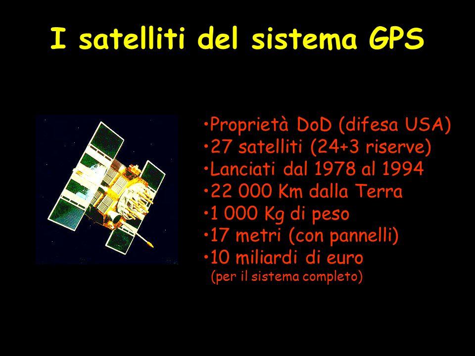 Proprietà DoD (difesa USA) 27 satelliti (24+3 riserve) Lanciati dal 1978 al 1994 22 000 Km dalla Terra 1 000 Kg di peso 17 metri (con pannelli) 10 mil