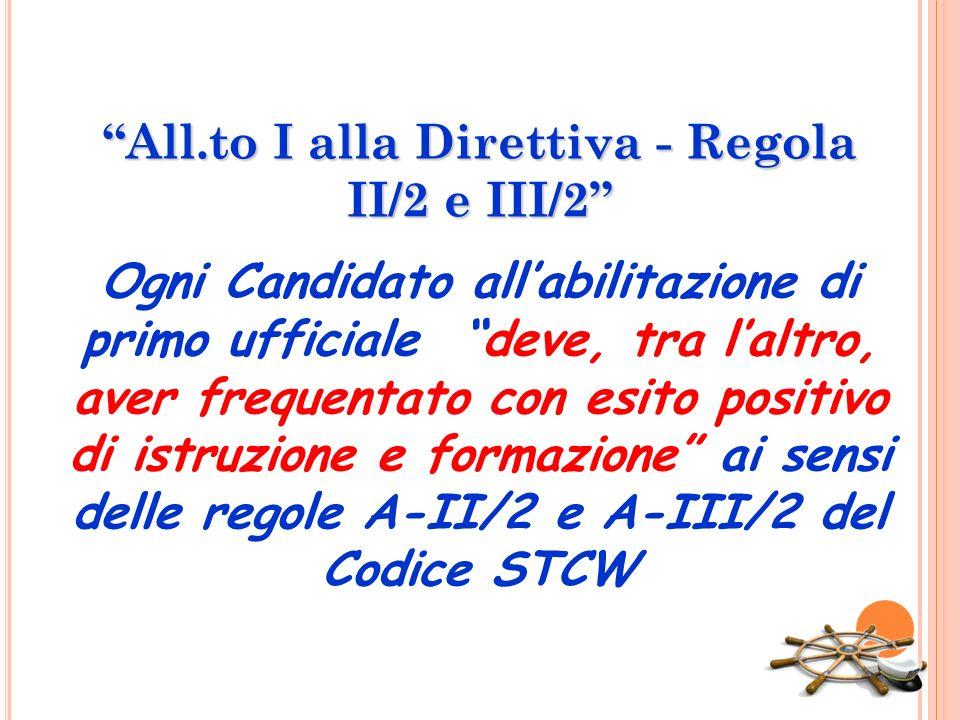 All.to I alla Direttiva - Regola II/2 e III/2 Ogni Candidato allabilitazione di primo ufficiale deve, tra laltro, aver frequentato con esito positivo