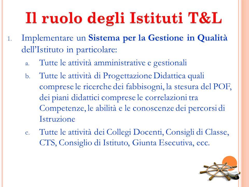 Il ruolo degli Istituti T&L 1. Implementare un Sistema per la Gestione in Qualità dellIstituto in particolare: a. Tutte le attività amministrative e g