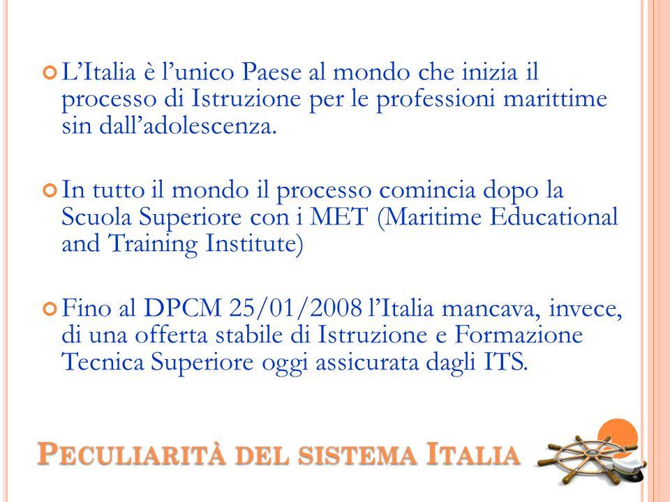 P ECULIARITÀ DEL SISTEMA I TALIA LItalia è lunico Paese al mondo che inizia il processo di Istruzione per le professioni marittime sin dalladolescenza