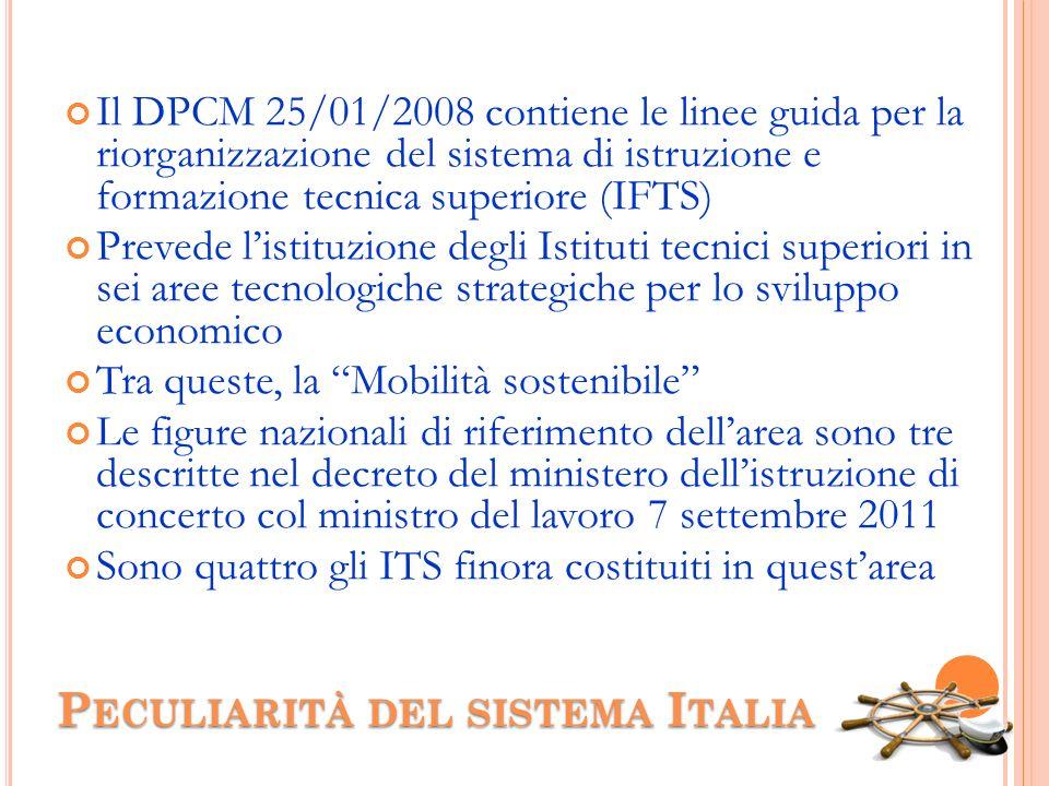 P ECULIARITÀ DEL SISTEMA I TALIA Il DPCM 25/01/2008 contiene le linee guida per la riorganizzazione del sistema di istruzione e formazione tecnica sup