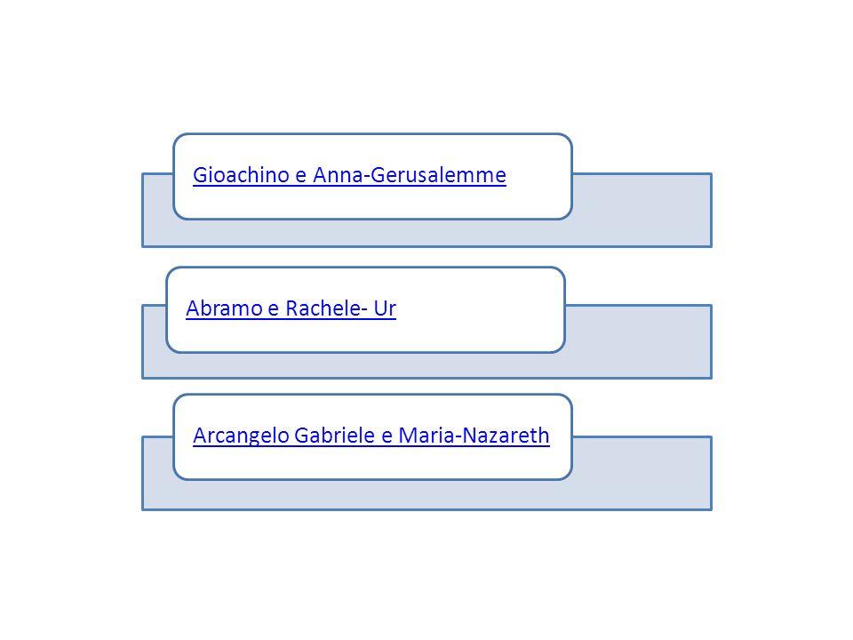 Gioachino e Anna-GerusalemmeAbramo e Rachele- UrArcangelo Gabriele e Maria-Nazareth