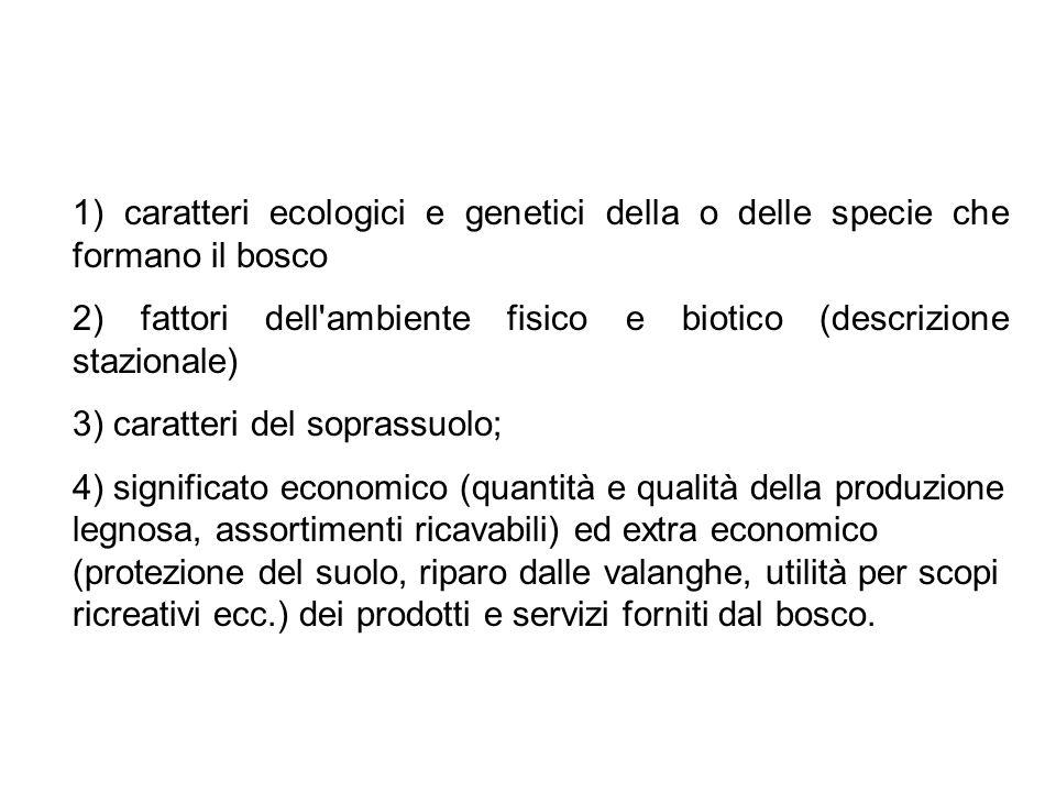 1) caratteri ecologici e genetici della o delle specie che formano il bosco 2) fattori dell'ambiente fisico e biotico (descrizione stazionale) 3) cara