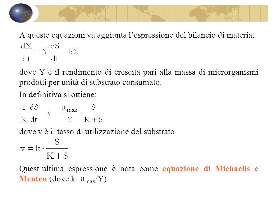 A queste equazioni va aggiunta lespressione del bilancio di materia: dove Y è il rendimento di crescita pari alla massa di microrganismi prodotti per