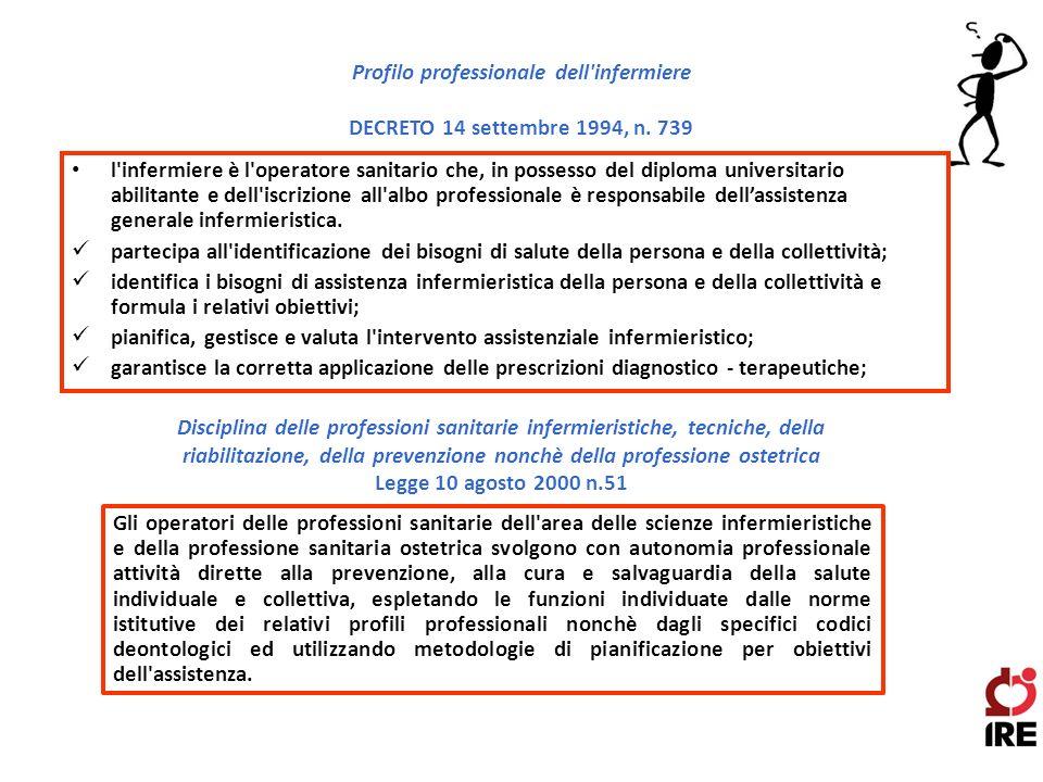 Profilo professionale dell'infermiere DECRETO 14 settembre 1994, n. 739 l'infermiere è l'operatore sanitario che, in possesso del diploma universitari