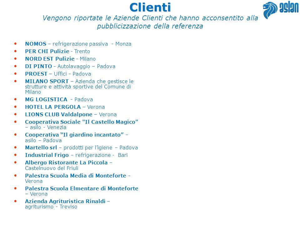 Clienti NOMOS – refrigerazione passiva - Monza PER CHI Pulizie - Trento NORD EST Pulizie - Milano DI PINTO - Autolavaggio – Padova PROEST – Uffici - P