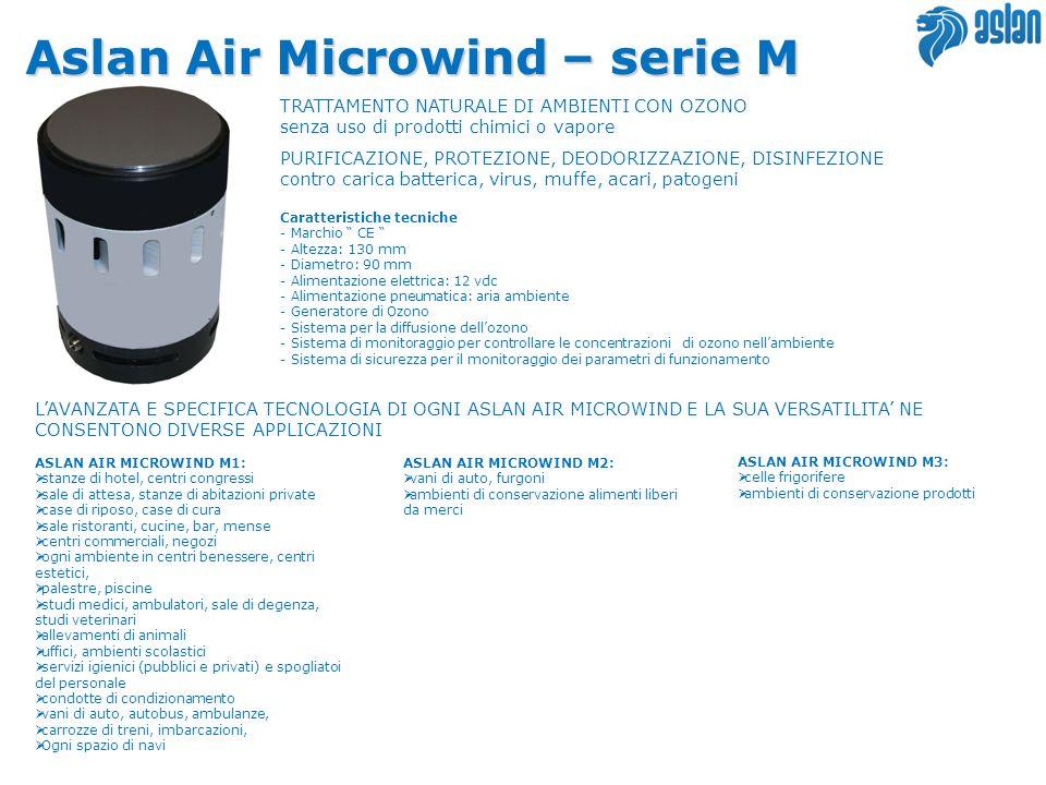 Aslan Air Microwind – serie M TRATTAMENTO NATURALE DI AMBIENTI CON OZONO senza uso di prodotti chimici o vapore PURIFICAZIONE, PROTEZIONE, DEODORIZZAZ