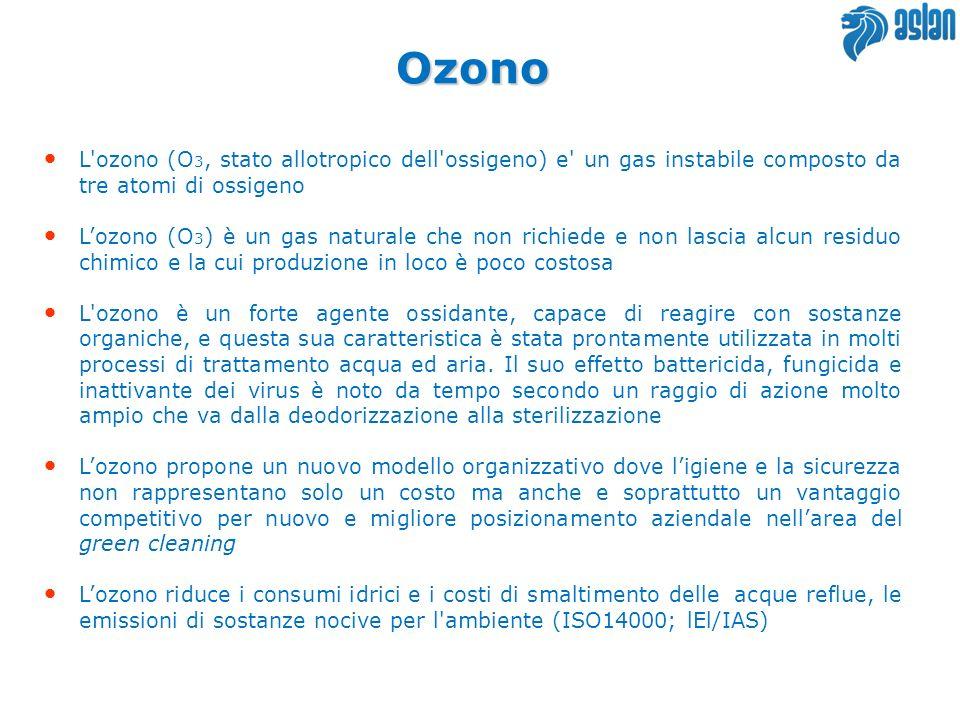 Ozono L'ozono (O 3, stato allotropico dell'ossigeno) e' un gas instabile composto da tre atomi di ossigeno Lozono (O 3 ) è un gas naturale che non ric