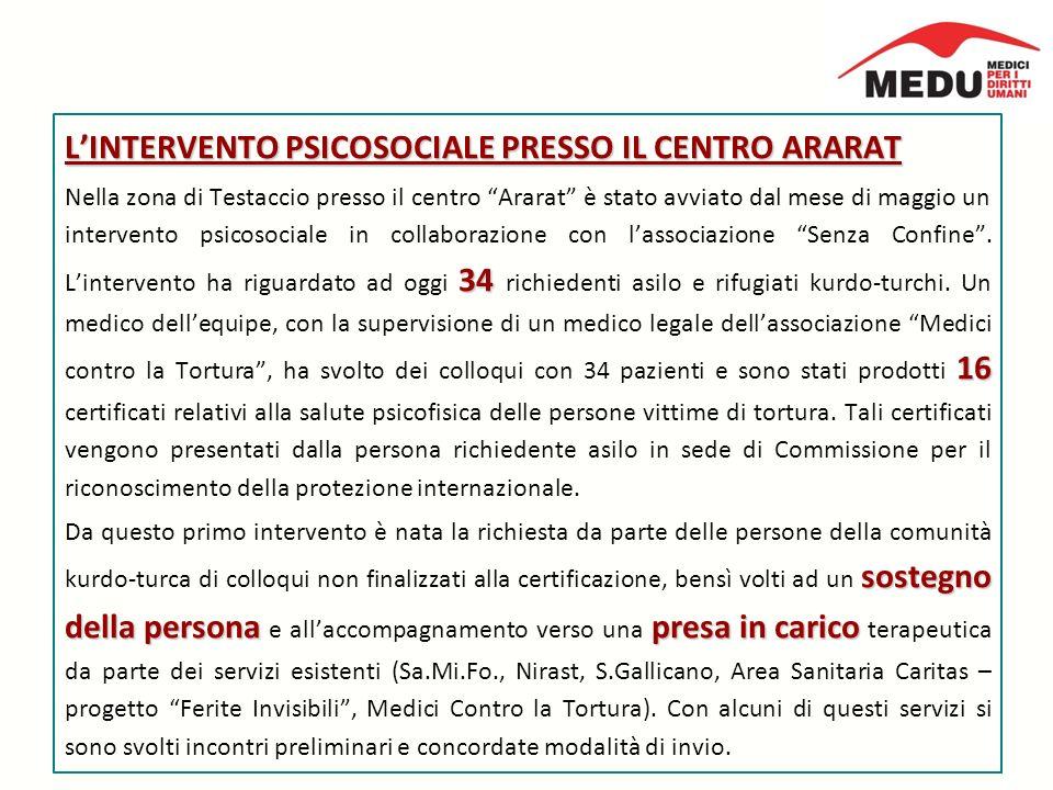 LINTERVENTO PSICOSOCIALE PRESSO IL CENTRO ARARAT 34 16 Nella zona di Testaccio presso il centro Ararat è stato avviato dal mese di maggio un intervento psicosociale in collaborazione con lassociazione Senza Confine.
