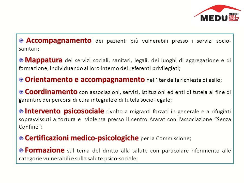 Accompagnamento Accompagnamento dei pazienti più vulnerabili presso i servizi socio- sanitari; Mappatura Mappatura dei servizi sociali, sanitari, legali, dei luoghi di aggregazione e di formazione, individuando al loro interno dei referenti privilegiati; Orientamento e accompagnamento Orientamento e accompagnamento nelliter della richiesta di asilo; Coordinamento Coordinamento con associazioni, servizi, istituzioni ed enti di tutela al fine di garantire dei percorsi di cura integrale e di tutela socio-legale; Intervento psicosociale Intervento psicosociale rivolto a migranti forzati in generale e a rifugiati sopravvissuti a tortura e violenza presso il centro Ararat con lassociazione Senza Confine; Certificazionimedico-psicologiche Certificazioni medico-psicologiche per la Commissione; Formazione Formazione sul tema del diritto alla salute con particolare riferimento alle categorie vulnerabili e sulla salute psico-sociale;