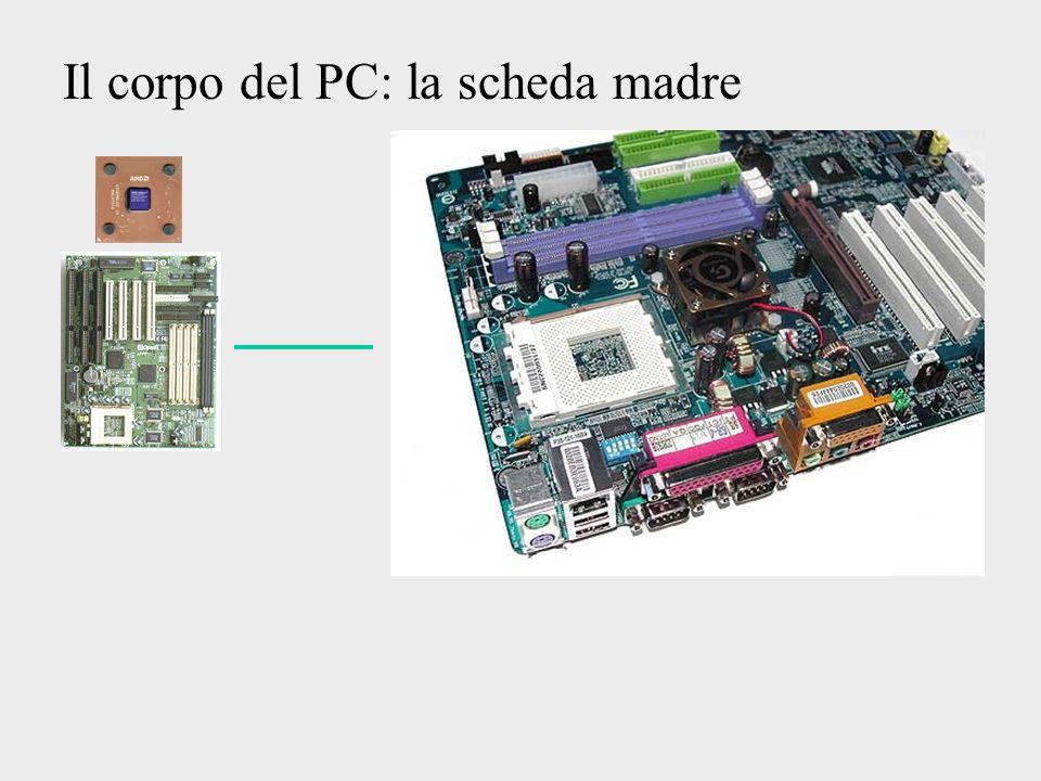 Il corpo del PC: la scheda madre