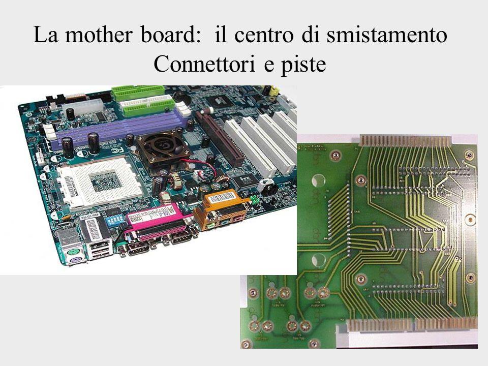 La mother board: il centro di smistamento Connettori e piste