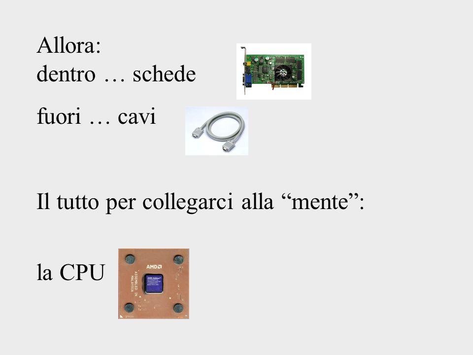 Allora: dentro … schede fuori … cavi Il tutto per collegarci alla mente: la CPU