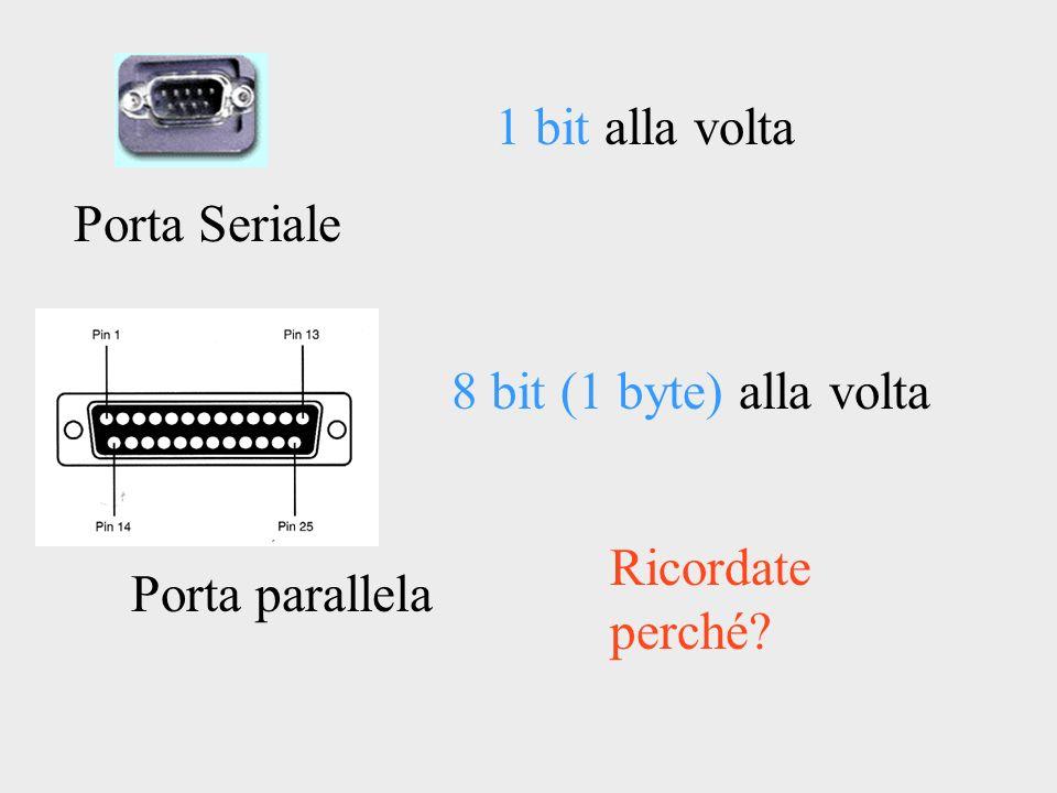 Porta Seriale 1 bit alla volta Porta parallela 8 bit (1 byte) alla volta Ricordate perché?
