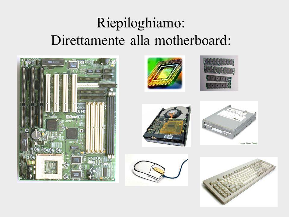 Riepiloghiamo: Direttamente alla motherboard: