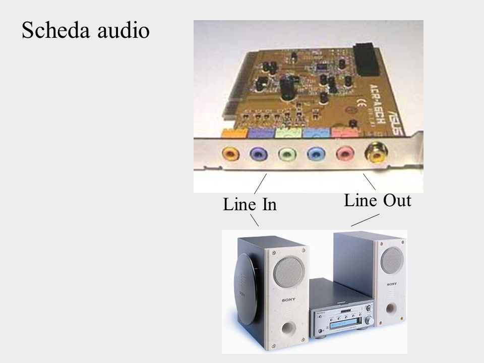 Scheda audio Line In Line Out
