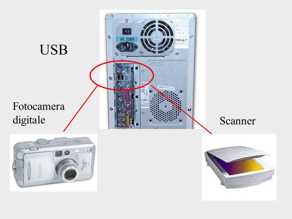USB Fotocamera digitale Scanner
