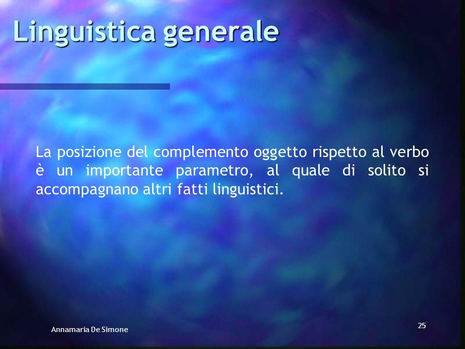 Annamaria De Simone 24 In generale nelle lingue del mondo prevalgono gli ordini delle parole in cui il soggetto precede il complemento oggetto. Questo