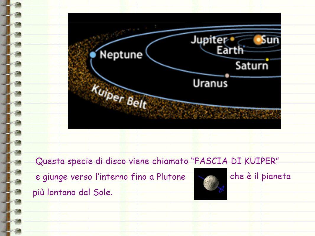 Questa specie di disco viene chiamato FASCIA DI KUIPER che è il pianeta più lontano dal Sole. e giunge verso linterno fino a Plutone
