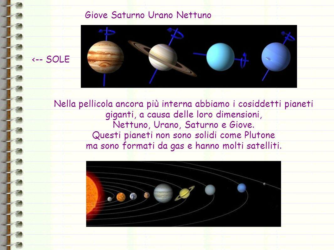Nella pellicola ancora più interna abbiamo i cosiddetti pianeti giganti, a causa delle loro dimensioni, Nettuno, Urano, Saturno e Giove. Questi pianet