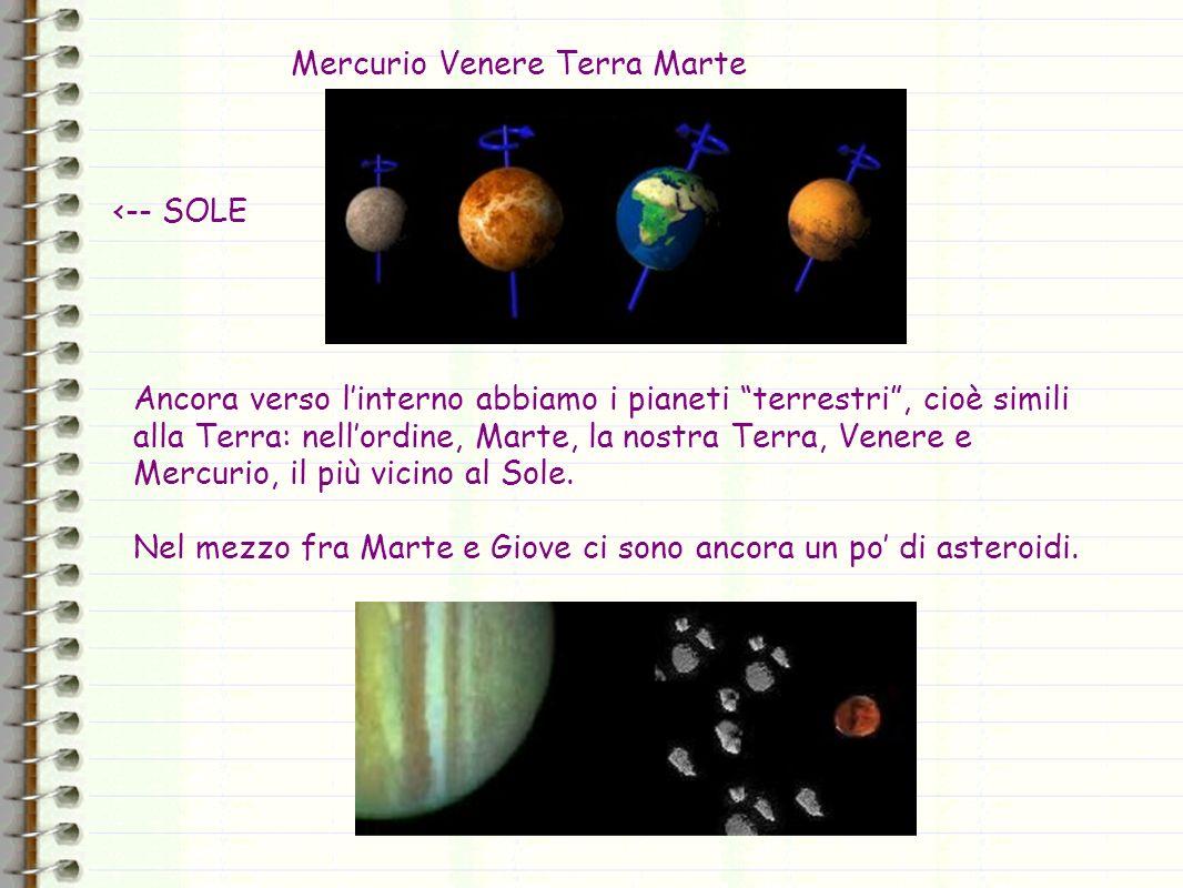 Ancora verso linterno abbiamo i pianeti terrestri, cioè simili alla Terra: nellordine, Marte, la nostra Terra, Venere e Mercurio, il più vicino al Sol