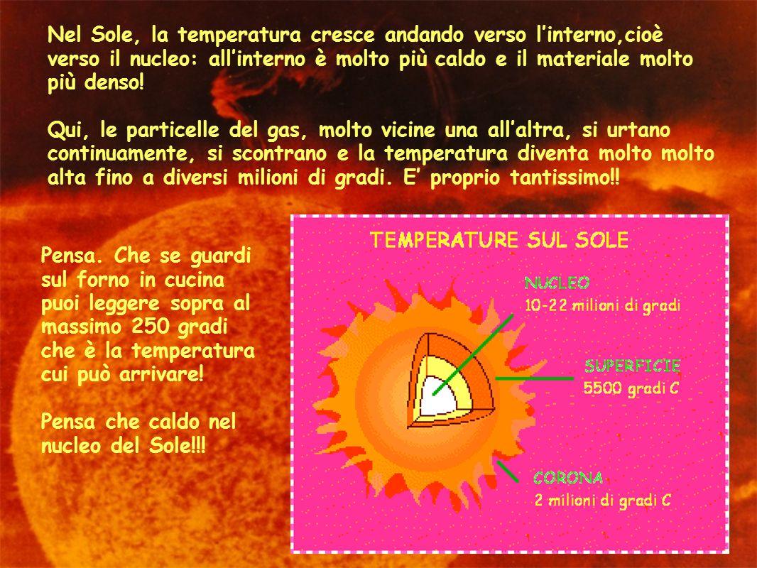 Nel Sole, la temperatura cresce andando verso linterno,cioè verso il nucleo: allinterno è molto più caldo e il materiale molto più denso! Qui, le part