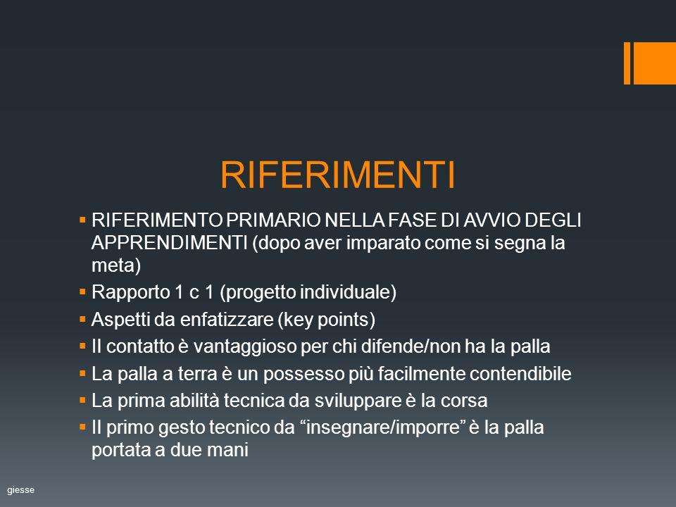 RIFERIMENTI RIFERIMENTO PRIMARIO NELLA FASE DI AVVIO DEGLI APPRENDIMENTI (dopo aver imparato come si segna la meta) Rapporto 1 c 1 (progetto individuale) Aspetti da enfatizzare (key points) Il contatto è vantaggioso per chi difende/non ha la palla La palla a terra è un possesso più facilmente contendibile La prima abilità tecnica da sviluppare è la corsa Il primo gesto tecnico da insegnare/imporre è la palla portata a due mani giesse