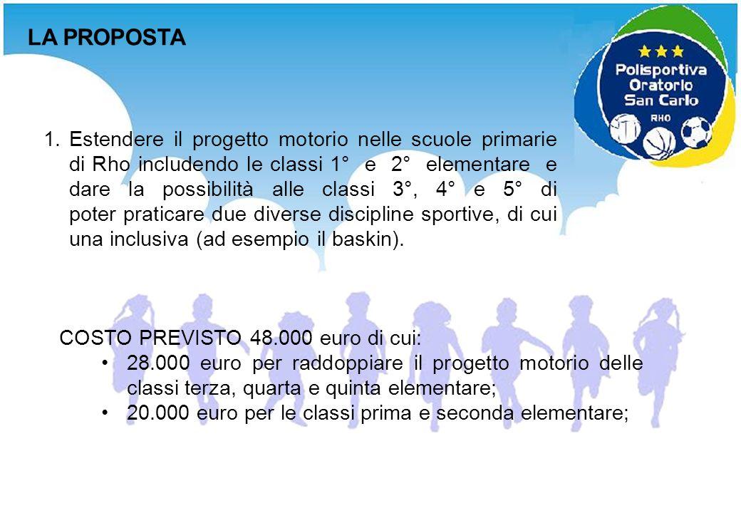 1.Estendere il progetto motorio nelle scuole primarie di Rho includendo le classi 1° e 2° elementare e dare la possibilità alle classi 3°, 4° e 5° di