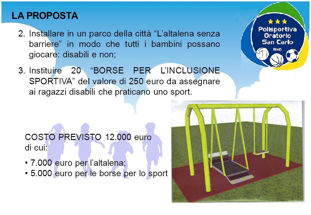 LA PROPOSTA COSTO PREVISTO 12.000 euro di cui: 7.000 euro per laltalena; 5.000 euro per le borse per lo sport 2.Installare in un parco della città Lal