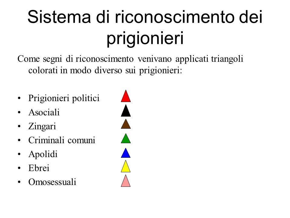 Sistema di riconoscimento dei prigionieri Come segni di riconoscimento venivano applicati triangoli colorati in modo diverso sui prigionieri: Prigioni