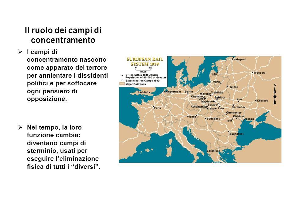 Il campo di Auschwitz Il campo di concentramento di Auschwitz fu uno dei tre campi principali che formavano il complesso concentrazionario in Polonia.