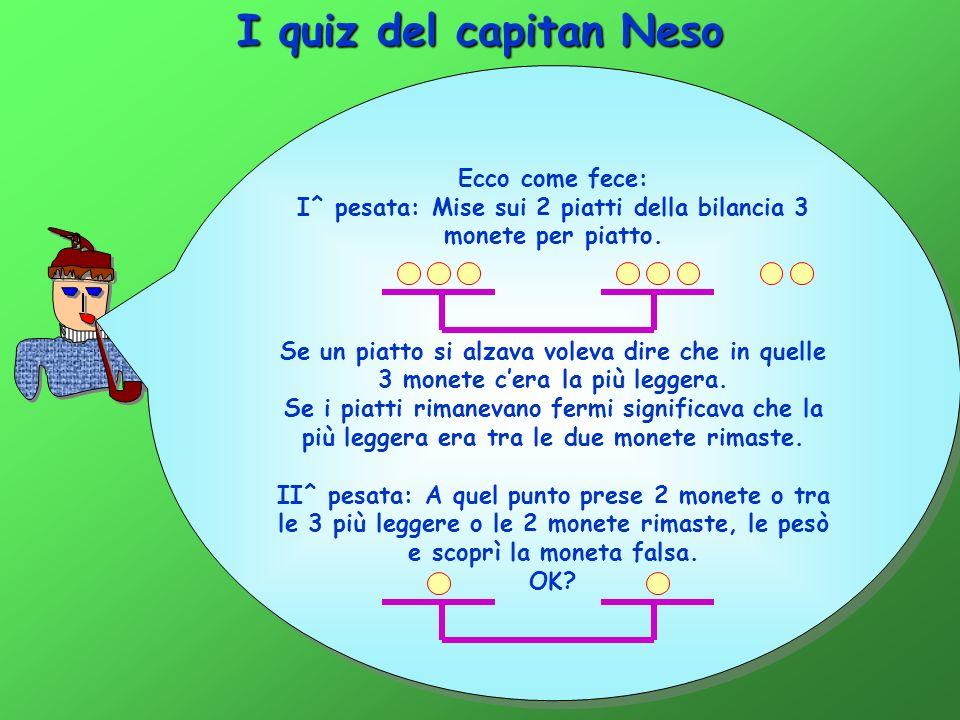 I quiz del capitan Neso Ecco come fece: I^ pesata: Mise sui 2 piatti della bilancia 3 monete per piatto.