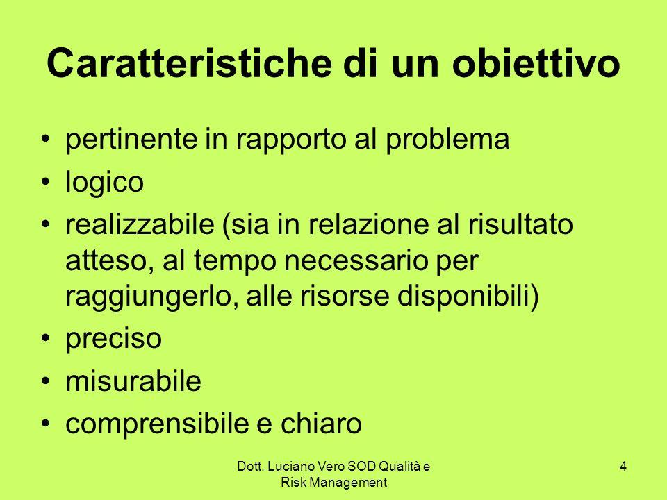 Dott. Luciano Vero SOD Qualità e Risk Management 4 Caratteristiche di un obiettivo pertinente in rapporto al problema logico realizzabile (sia in rela