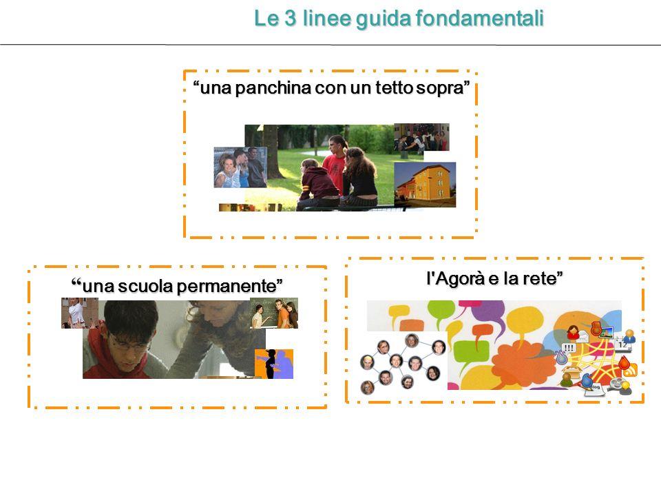 Le 3 linee guida fondamentali una panchina con un tetto sopra una scuola permanente una scuola permanente l Agorà e la rete