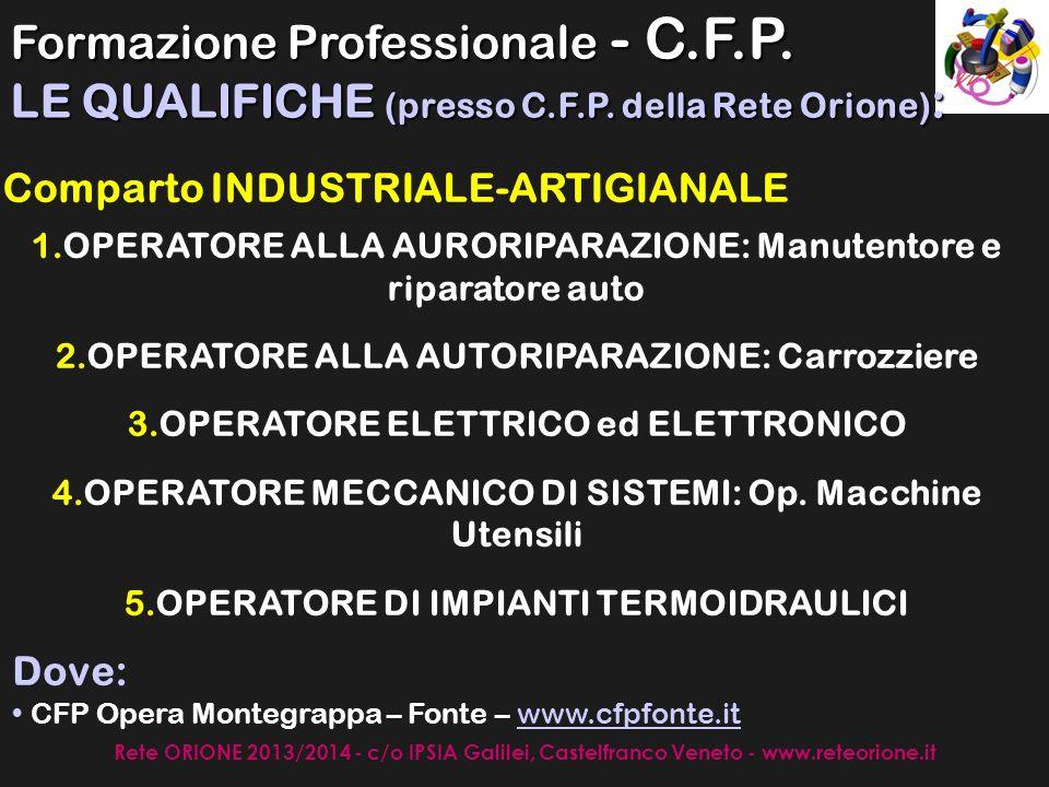 Rete ORIONE 2013/2014 - c/o IPSIA Galilei, Castelfranco Veneto - www.reteorione.it Comparto INDUSTRIALE-ARTIGIANALE 1.